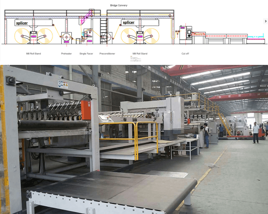 Preventive maintenance of corrugated cardboard production line